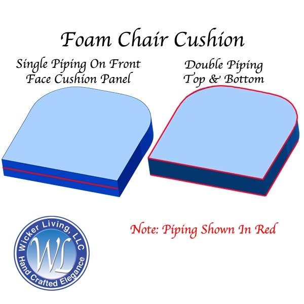 Chair Cushions Shown With Single and Double Piping