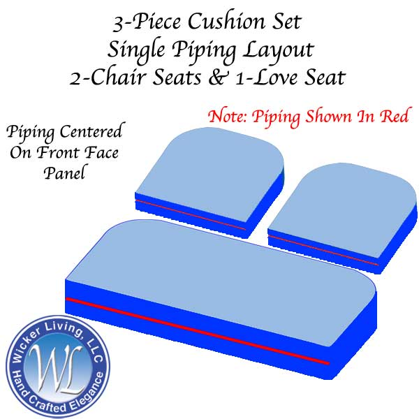 Set of 3 Foam Cushions With Single Face Piping